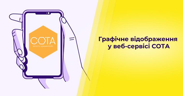 Графічне відображення у веб-сервісі СОТА